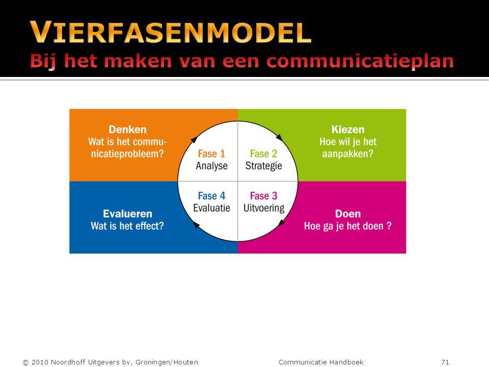 © 2010 Noordhoff Uitgevers bv, Groningen/Houten Communicatie Handboek 71