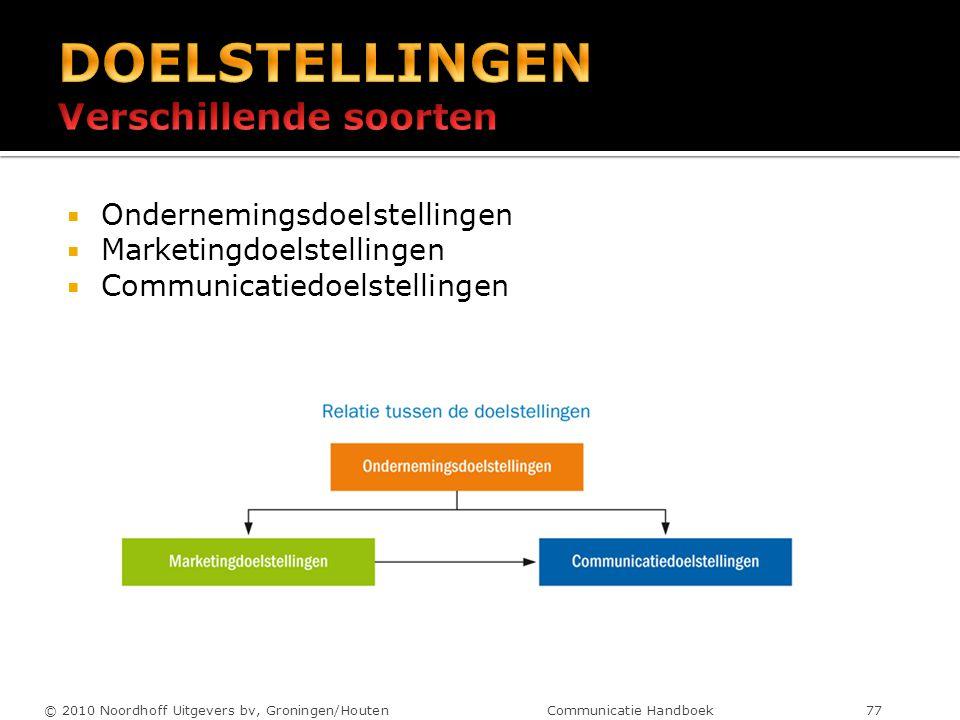  Ondernemingsdoelstellingen  Marketingdoelstellingen  Communicatiedoelstellingen © 2010 Noordhoff Uitgevers bv, Groningen/Houten Communicatie Handb