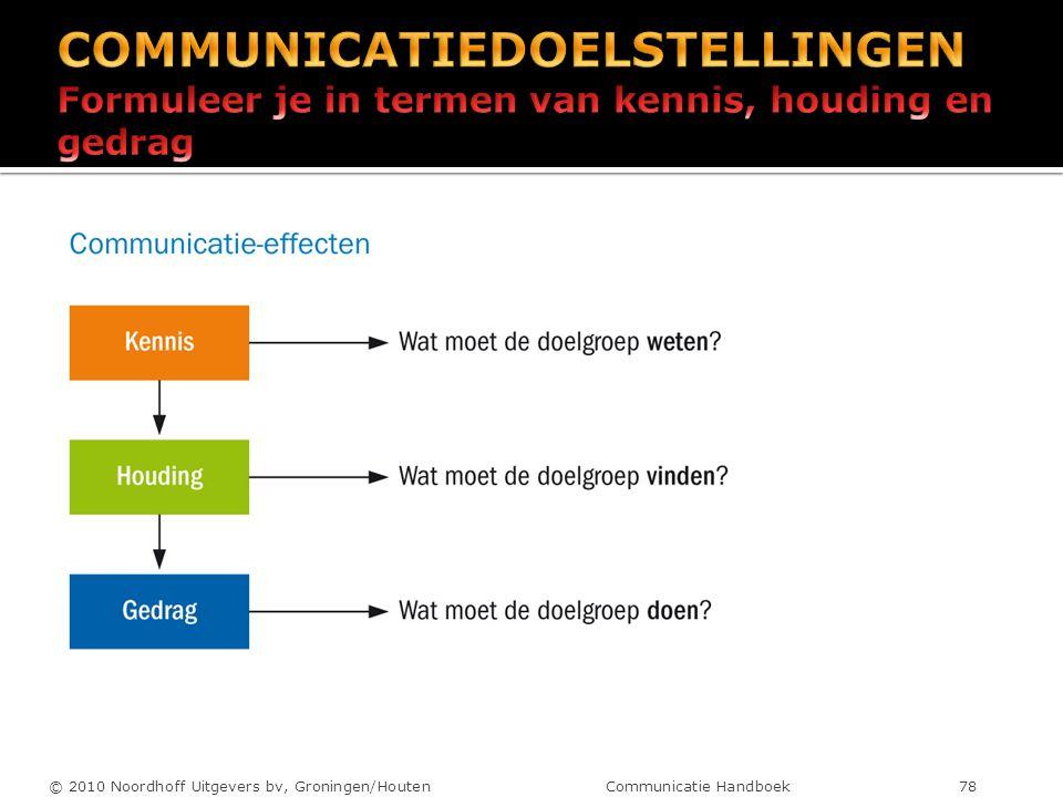 © 2010 Noordhoff Uitgevers bv, Groningen/Houten Communicatie Handboek 78