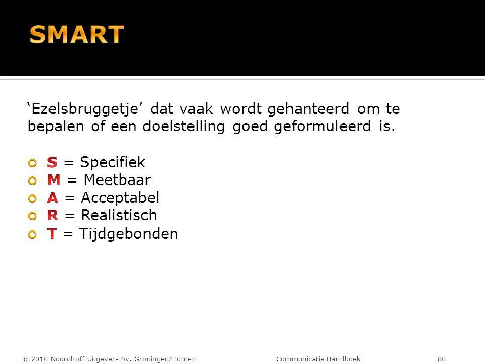© 2010 Noordhoff Uitgevers bv, Groningen/Houten Communicatie Handboek 80