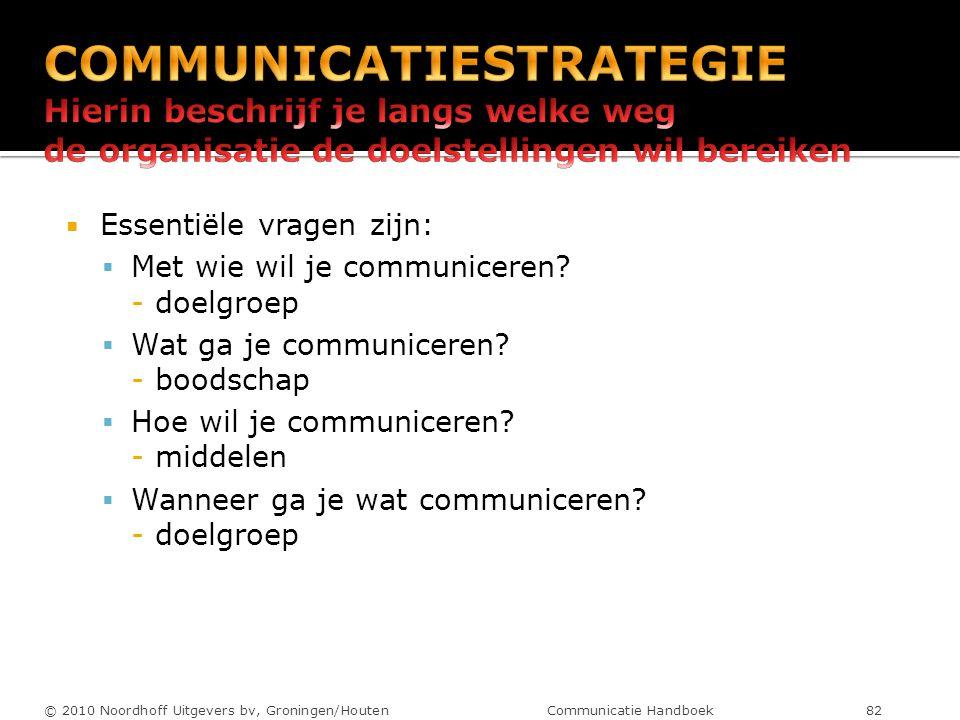  Essentiële vragen zijn:  Met wie wil je communiceren? - doelgroep  Wat ga je communiceren? - boodschap  Hoe wil je communiceren? - middelen  Wan