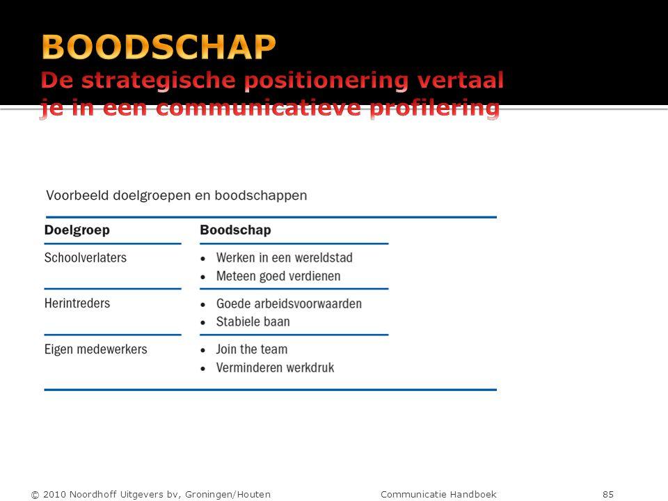 © 2010 Noordhoff Uitgevers bv, Groningen/Houten Communicatie Handboek 85