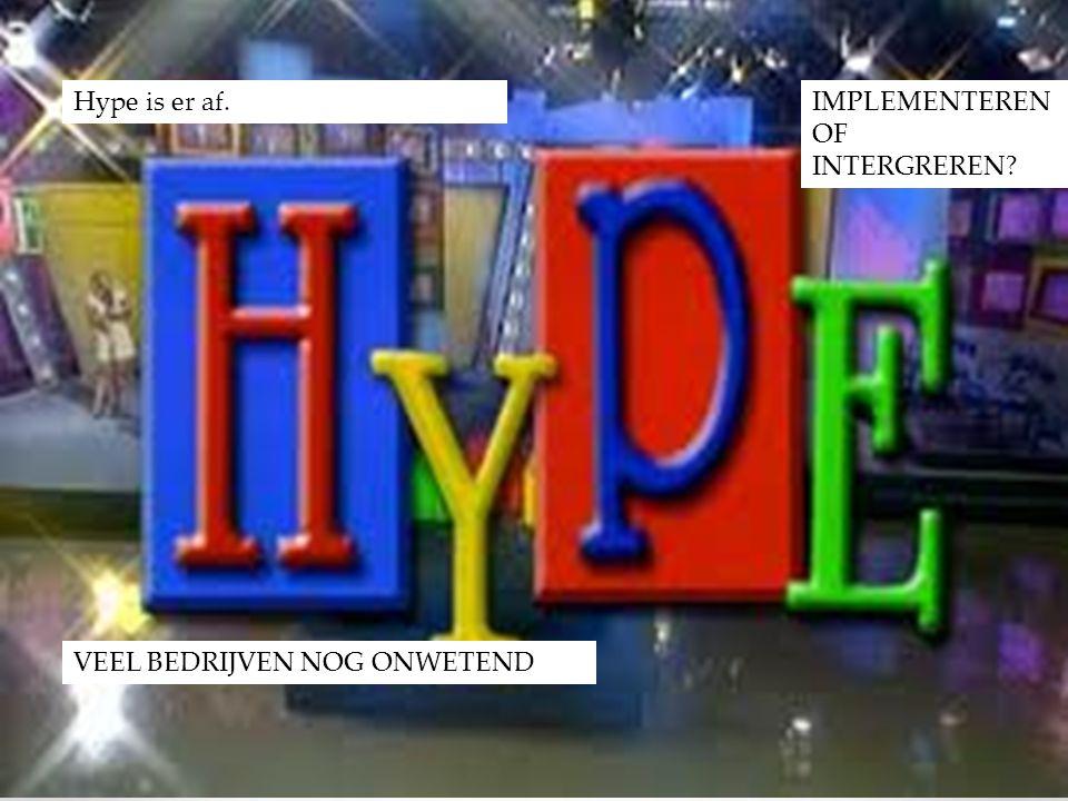 Hype is er af. VEEL BEDRIJVEN NOG ONWETEND IMPLEMENTEREN OF INTERGREREN?
