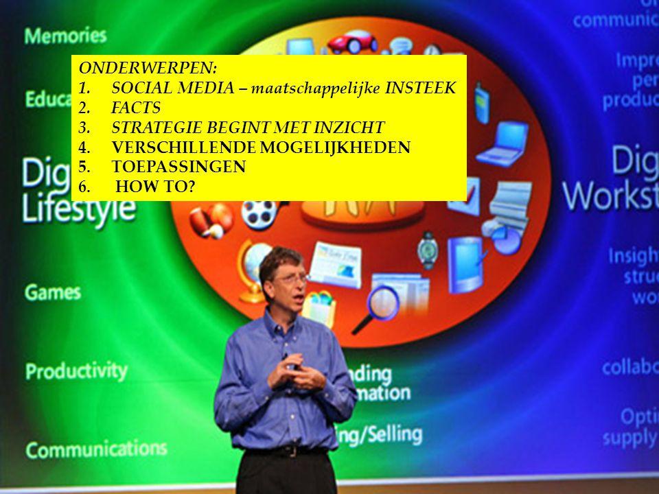 ONDERWERPEN: 1.SOCIAL MEDIA – maatschappelijke INSTEEK 2.FACTS 3.STRATEGIE BEGINT MET INZICHT 4.VERSCHILLENDE MOGELIJKHEDEN 5.TOEPASSINGEN 6. HOW TO?