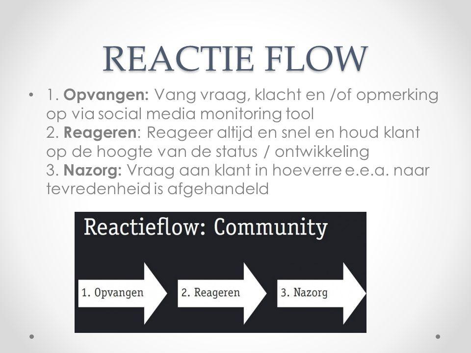 REACTIE FLOW 1. Opvangen: Vang vraag, klacht en /of opmerking op via social media monitoring tool 2. Reageren : Reageer altijd en snel en houd klant o