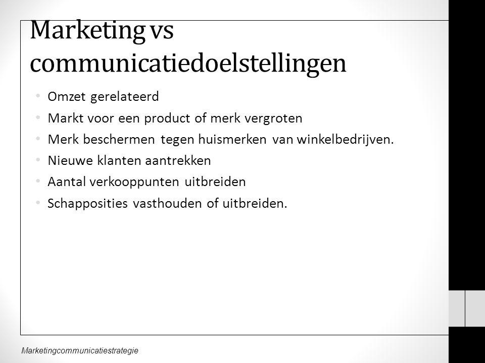 Marketingcommunicatiestrategie Marketing vs communicatiedoelstellingen Omzet gerelateerd Markt voor een product of merk vergroten Merk beschermen tege