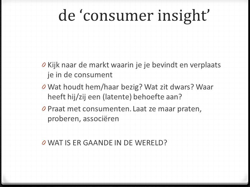 de 'consumer insight' 0 Kijk naar de markt waarin je je bevindt en verplaats je in de consument 0 Wat houdt hem/haar bezig.