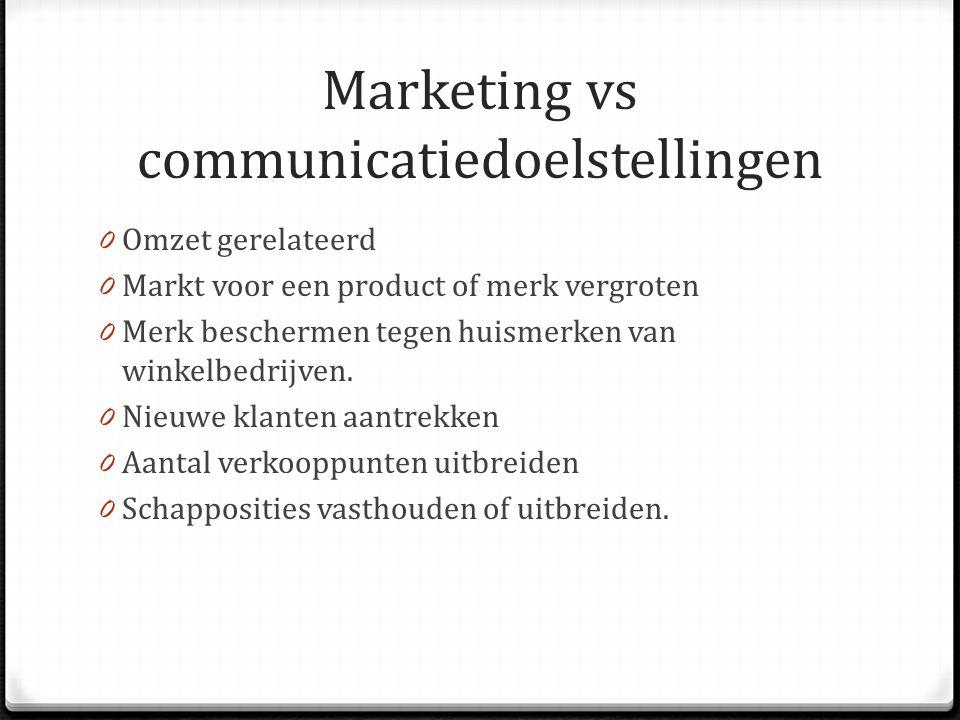 Marketing vs communicatiedoelstellingen 0 Omzet gerelateerd 0 Markt voor een product of merk vergroten 0 Merk beschermen tegen huismerken van winkelbedrijven.