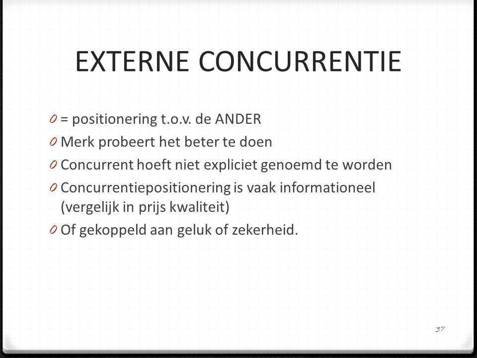 0 = positionering t.o.v. de ANDER 0 Merk probeert het beter te doen 0 Concurrent hoeft niet expliciet genoemd te worden 0 Concurrentiepositionering is