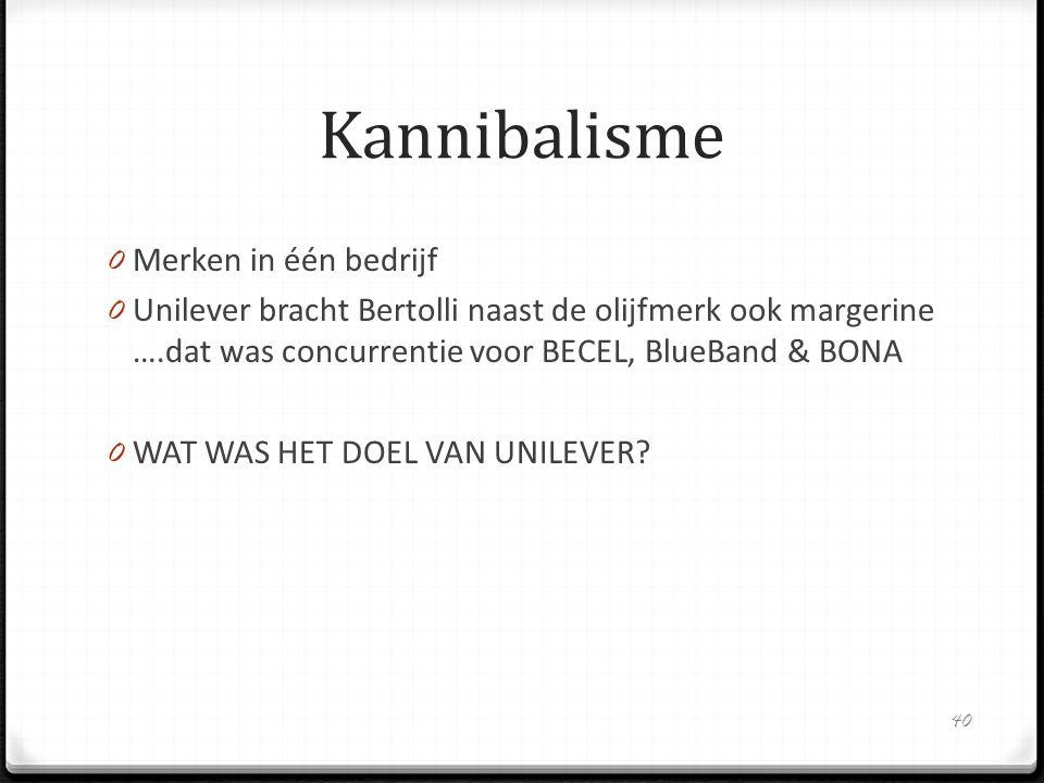 0 Merken in één bedrijf 0 Unilever bracht Bertolli naast de olijfmerk ook margerine ….dat was concurrentie voor BECEL, BlueBand & BONA 0 WAT WAS HET DOEL VAN UNILEVER.