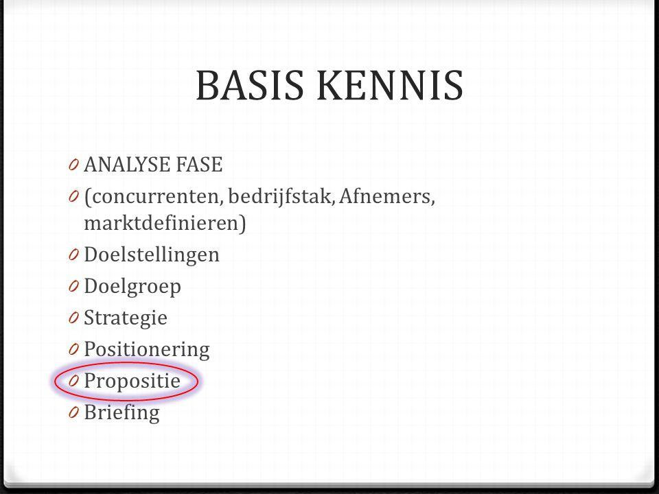 BASIS KENNIS 0 ANALYSE FASE 0 (concurrenten, bedrijfstak, Afnemers, marktdefinieren) 0 Doelstellingen 0 Doelgroep 0 Strategie 0 Positionering 0 Propositie 0 Briefing