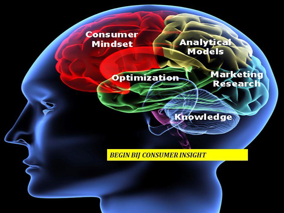 Diverse Marketingcommunicatiestrategie een.0 Doelstellingen monden uit in een propositie.