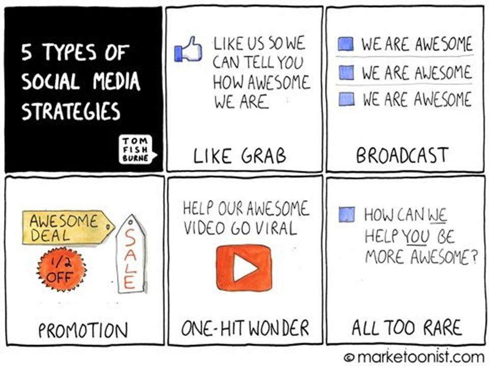 We onderscheiden: Visuele media Auditieve media Audiovisuele media © 2010 Noordhoff Uitgevers bv, Groningen/Houten Communicatie Handboek 36