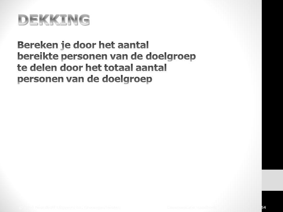 © 2010 Noordhoff Uitgevers bv, Groningen/Houten Communicatie Handboek 54