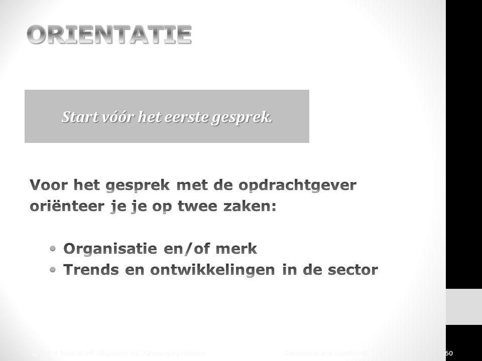 © 2010 Noordhoff Uitgevers bv, Groningen/Houten Communicatie Handboek 60 Start vóór het eerste gesprek.