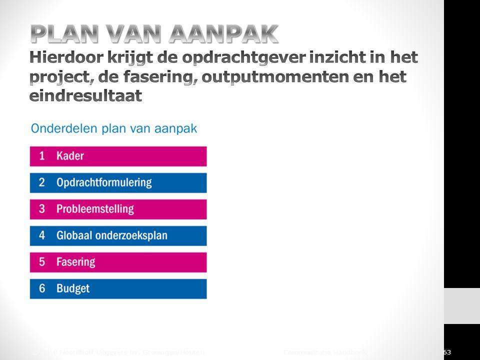 © 2010 Noordhoff Uitgevers bv, Groningen/Houten Communicatie Handboek 63