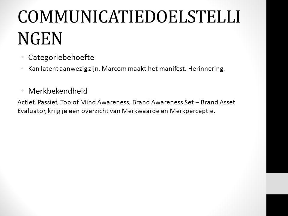 COMMUNICATIEDOELSTELLI NGEN Categoriebehoefte Kan latent aanwezig zijn, Marcom maakt het manifest.