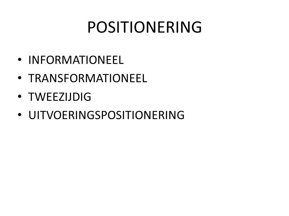 POSITIONERING INFORMATIONEEL TRANSFORMATIONEEL TWEEZIJDIG UITVOERINGSPOSITIONERING