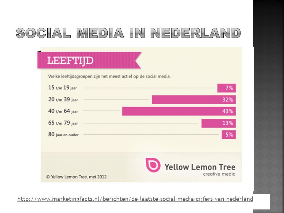 http://www.marketingfacts.nl/berichten/de-laatste-social-media-cijfers-van-nederland