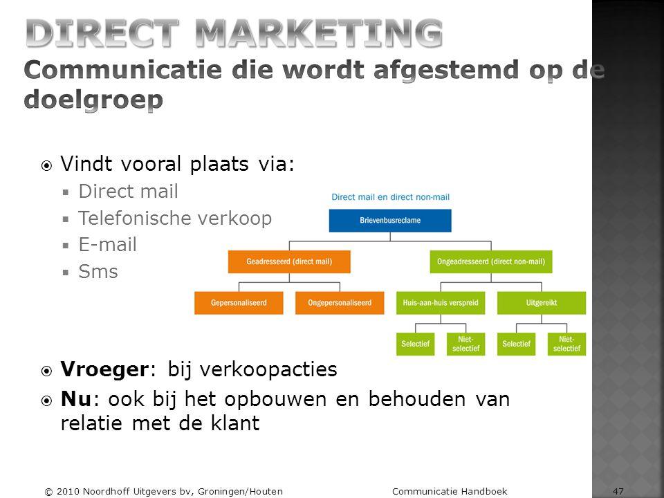  Vindt vooral plaats via:  Direct mail  Telefonische verkoop  E-mail  Sms  Vroeger: bij verkoopacties  Nu: ook bij het opbouwen en behouden van