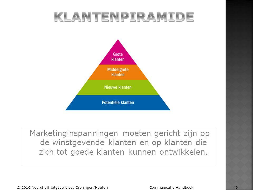 Marketinginspanningen moeten gericht zijn op de winstgevende klanten en op klanten die zich tot goede klanten kunnen ontwikkelen. © 2010 Noordhoff Uit
