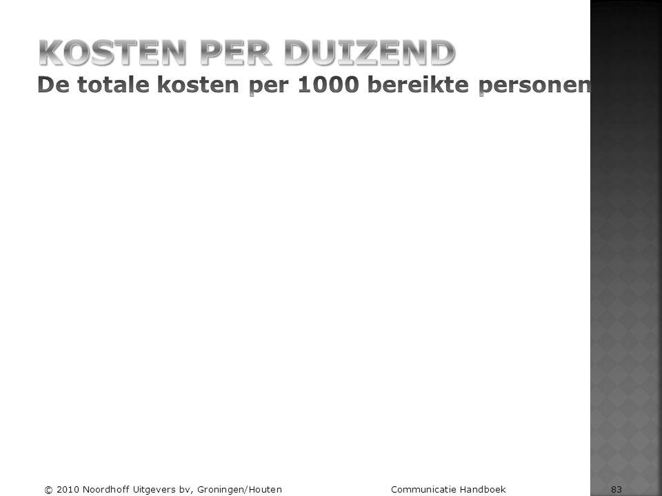 © 2010 Noordhoff Uitgevers bv, Groningen/Houten Communicatie Handboek 83