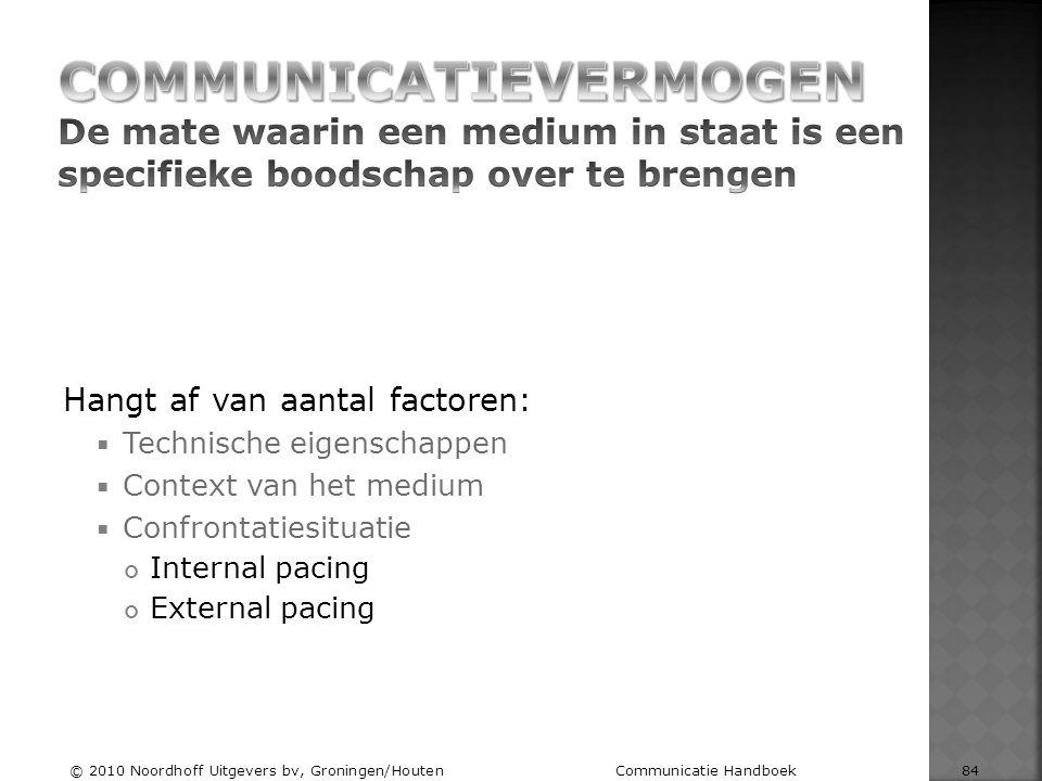 Hangt af van aantal factoren:  Technische eigenschappen  Context van het medium  Confrontatiesituatie Internal pacing External pacing © 2010 Noordh