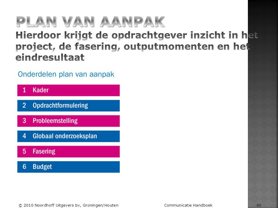 © 2010 Noordhoff Uitgevers bv, Groningen/Houten Communicatie Handboek 92
