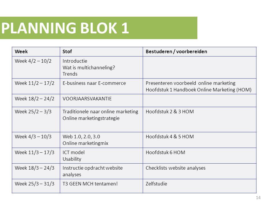 PLANNING BLOK 1 WeekStofBestuderen / voorbereiden Week 4/2 – 10/2Introductie Wat is multichanneling? Trends Week 11/2 – 17/2E-business naar E-commerce
