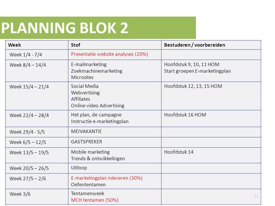 PLANNING BLOK 2 15 WeekStofBestuderen / voorbereiden Week 1/4 - 7/4 Presentatie website analyses (20%) Week 8/4 – 14/4 E-mailmarketing Zoekmachinemark