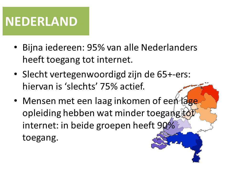 NEDERLAND Bijna iedereen: 95% van alle Nederlanders heeft toegang tot internet. Slecht vertegenwoordigd zijn de 65+-ers: hiervan is 'slechts' 75% acti