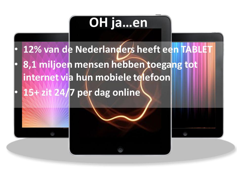 OH ja…en 12% van de Nederlanders heeft een TABLET 8,1 miljoen mensen hebben toegang tot internet via hun mobiele telefoon 15+ zit 24/7 per dag online