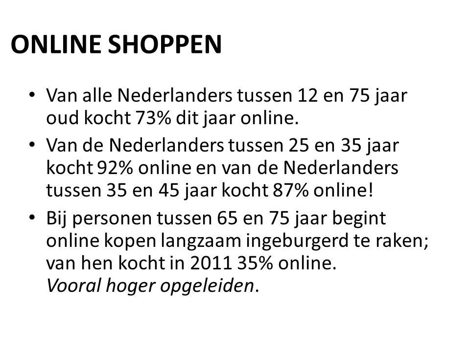 ONLINE SHOPPEN Van alle Nederlanders tussen 12 en 75 jaar oud kocht 73% dit jaar online. Van de Nederlanders tussen 25 en 35 jaar kocht 92% online en