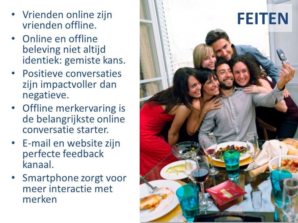 FEITEN Vrienden online zijn vrienden offline. Online en offline beleving niet altijd identiek: gemiste kans. Positieve conversaties zijn impactvoller