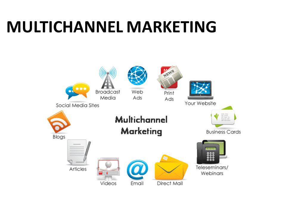 Bricksde fysieke vestiging Clickshet internet (E-commerce) Ticsmobiel internet (M-commerce)