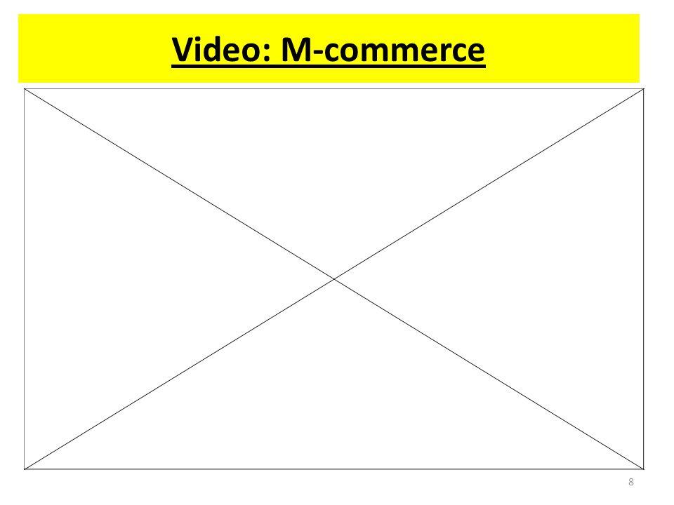 Video: M-commerce 8