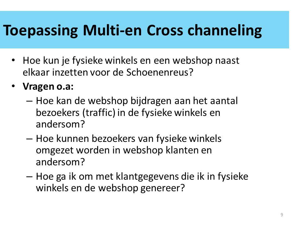 Toepassing Multi-en Cross channeling Hoe kun je fysieke winkels en een webshop naast elkaar inzetten voor de Schoenenreus? Vragen o.a: – Hoe kan de we