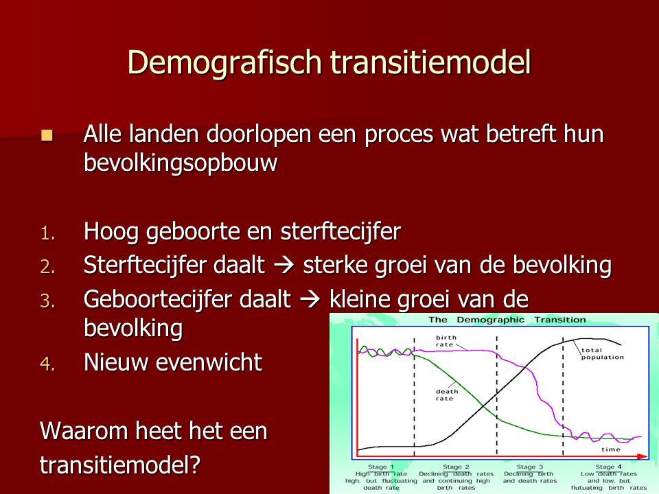 Demografisch transitiemodel Alle landen doorlopen een proces wat betreft hun bevolkingsopbouw Alle landen doorlopen een proces wat betreft hun bevolki