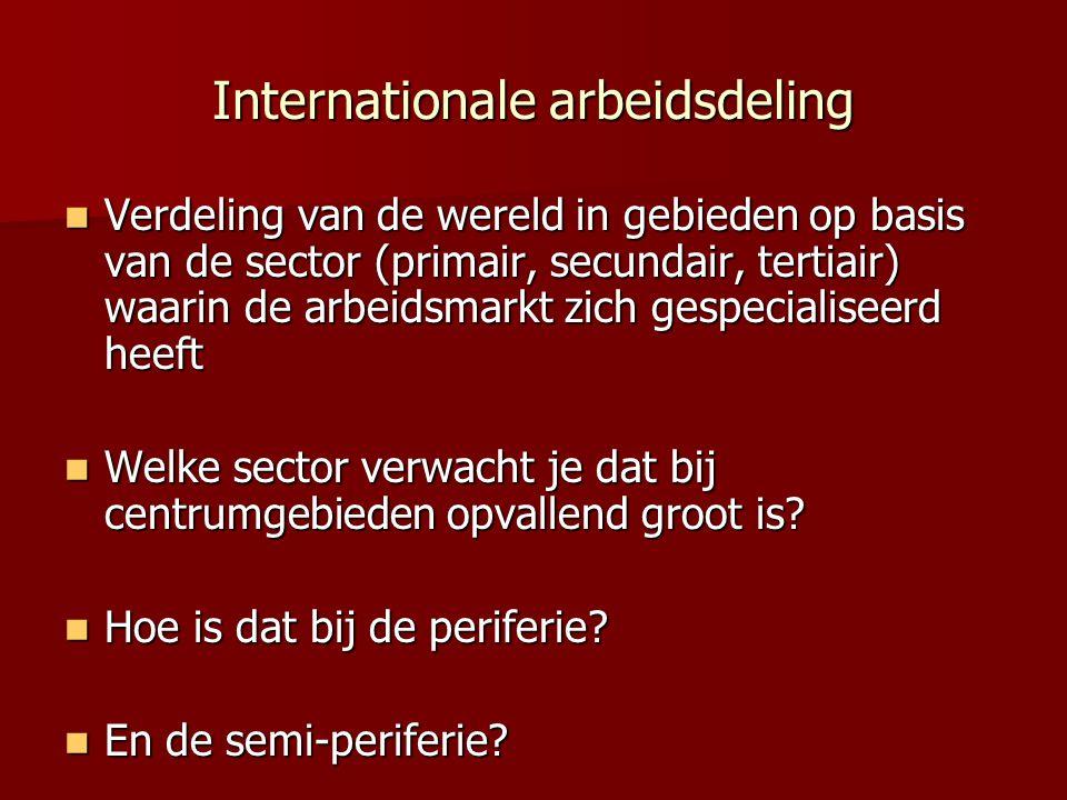 Internationale arbeidsdeling Verdeling van de wereld in gebieden op basis van de sector (primair, secundair, tertiair) waarin de arbeidsmarkt zich ges