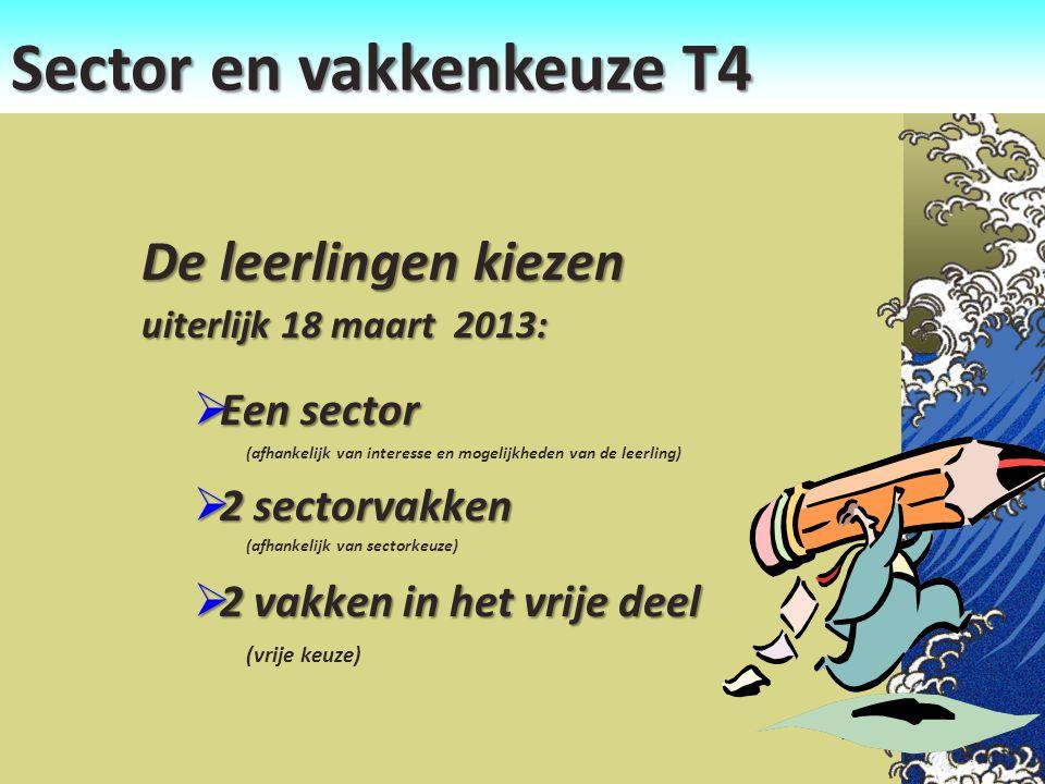 10 Sector en vakkenkeuze T3 naar T4 De leerlingen kiezen uiterlijk 18 maart 2013:  Een sector (afhankelijk van interesse en mogelijkheden van de leer