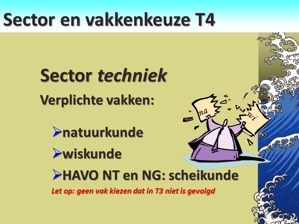 Sector techniek Sector techniek Verplichte vakken: Verplichte vakken:  natuurkunde  wiskunde  HAVO NT en NG: scheikunde Let op: geen vak kiezen dat