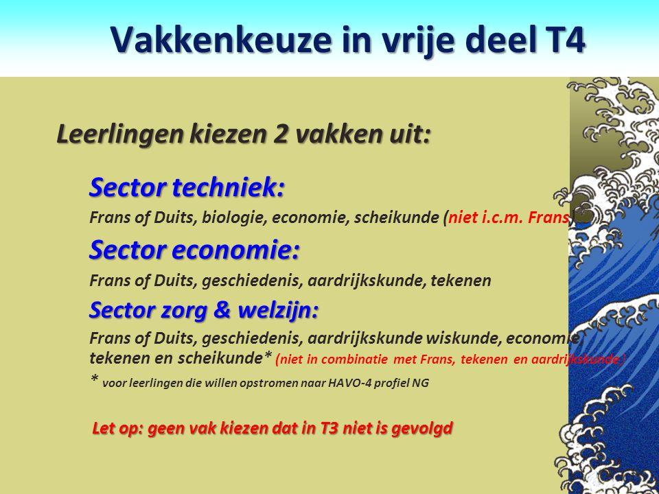 Vakkenkeuze in vrije deel T4 Vakkenkeuze in vrije deel T4 Leerlingen kiezen 2 vakken uit: Leerlingen kiezen 2 vakken uit: Sector techniek: Frans of Du
