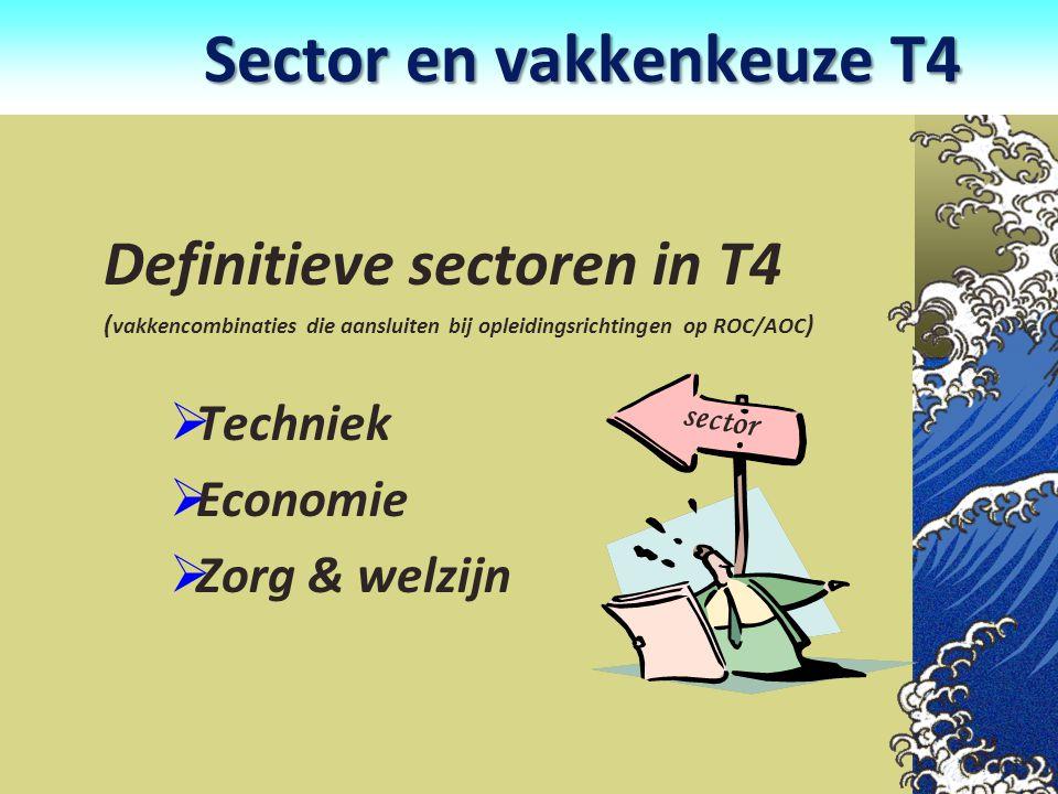Sector en vakkenkeuze T4 Definitieve sectoren in T4 ( vakkencombinaties die aansluiten bij opleidingsrichtingen op ROC/AOC )  Techniek  Economie  Z