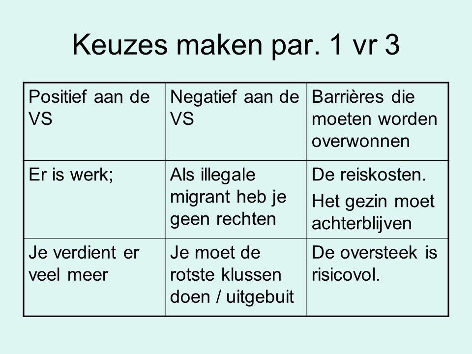 Keuzes maken par. 1 vr 3 Positief aan de VS Negatief aan de VS Barrières die moeten worden overwonnen Er is werk;Als illegale migrant heb je geen rech