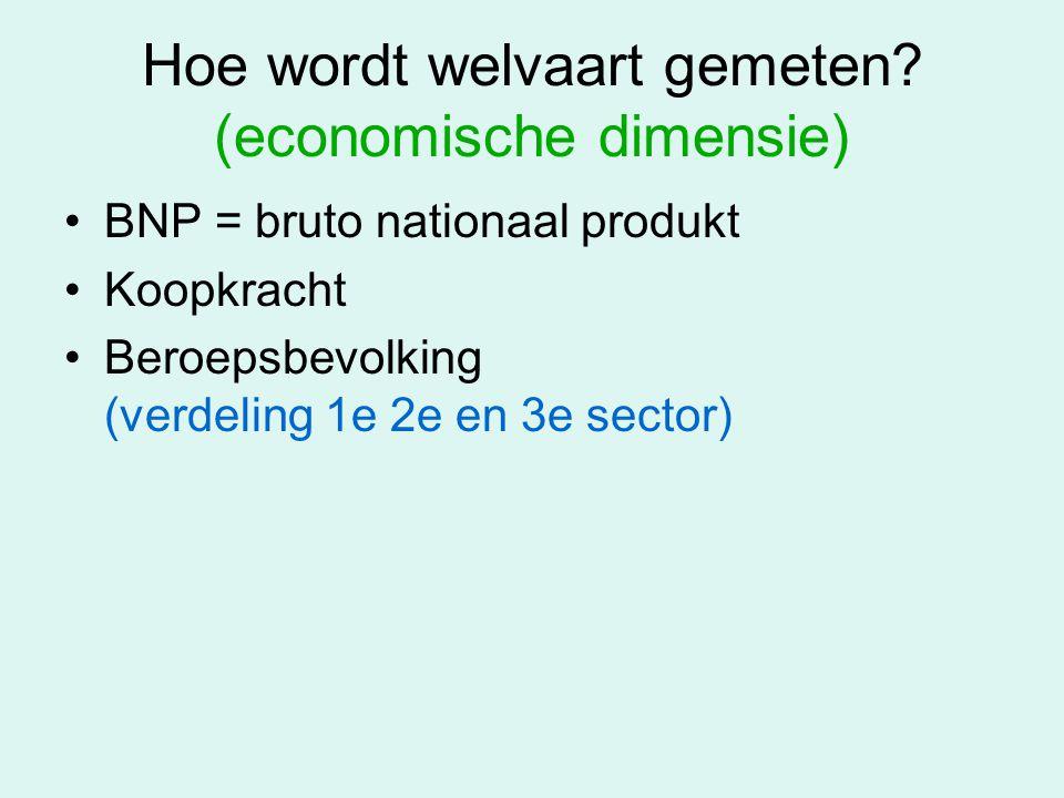 Hoe wordt welvaart gemeten? (economische dimensie) BNP = bruto nationaal produkt Koopkracht Beroepsbevolking (verdeling 1e 2e en 3e sector)
