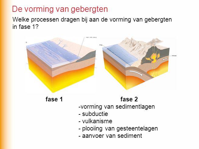 -vorming van sedimentlagen - subductie - vulkanisme - plooiing van gesteentelagen - aanvoer van sediment fase 1 fase 2 Welke processen dragen bij aan