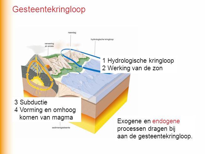 Exogene en endogene processen dragen bij aan de gesteentekringloop. 1 Hydrologische kringloop 2 Werking van de zon 3 Subductie 4 Vorming en omhoog kom