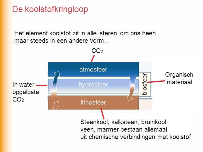 CO 2 Steenkool, kalksteen, bruinkool, veen, marmer bestaan allemaal uit chemische verbindingen met koolstof Organisch materiaal In water opgeloste CO 2 Het element koolstof zit in alle 'sferen' om ons heen, maar steeds in een andere vorm… De koolstofkringloop