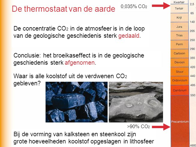 0,035% CO 2 >90% CO 2 De concentratie CO 2 in de atmosfeer is in de loop van de geologische geschiedenis sterk gestegen / gedaald. Waar is alle koolst