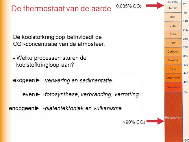 De koolstofkringloop beïnvloedt de CO 2 -concentratie van de atmosfeer. - Welke processen sturen de koolstofkringloop aan? -verwering en sedimentatie